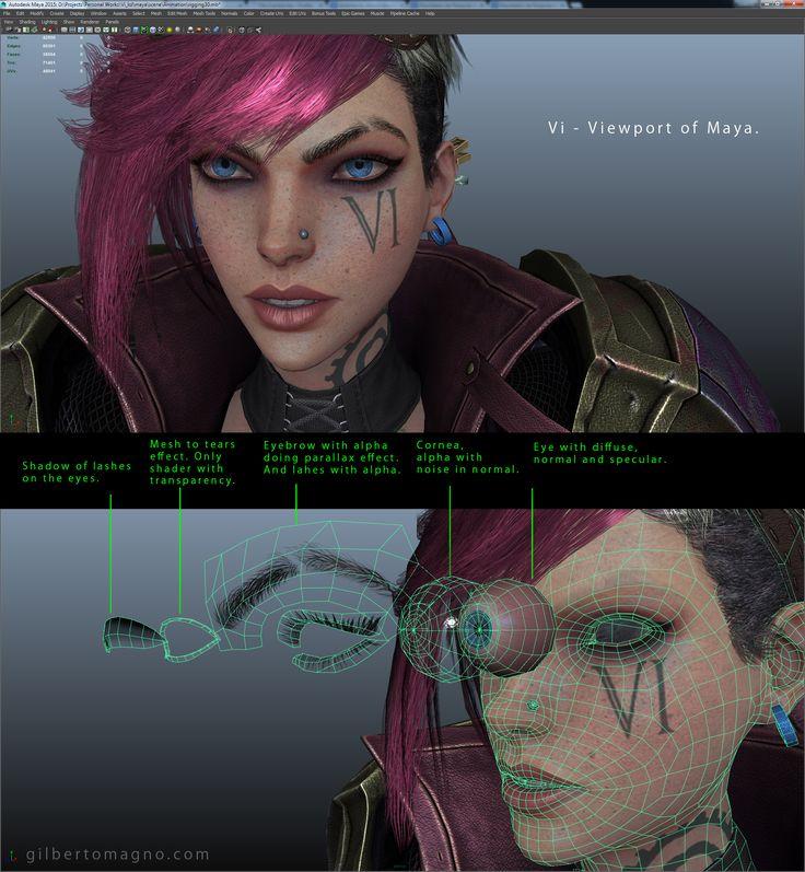 vi_eyes_breakdown