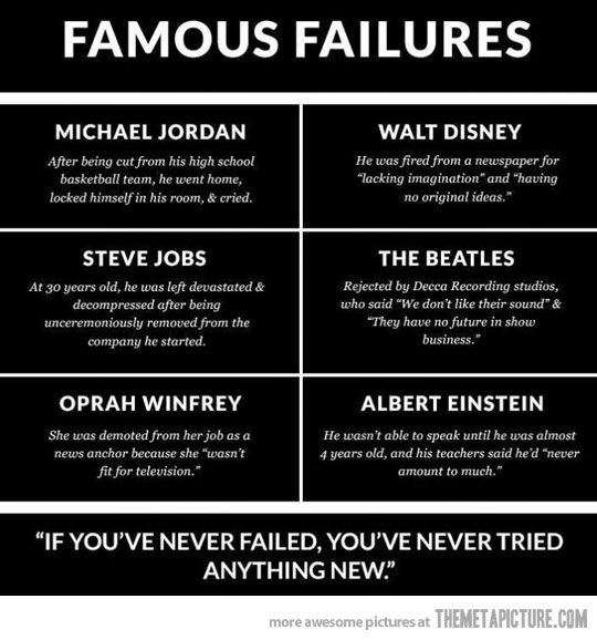 It's good to see most of us are in great company ; keep striving y'all : )  Famous Failures.  Never say die!