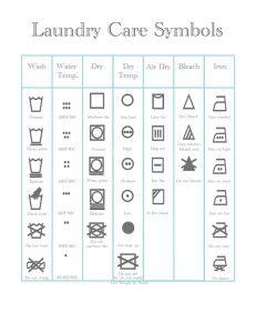 Laundry Care Symbols (Free Printable)