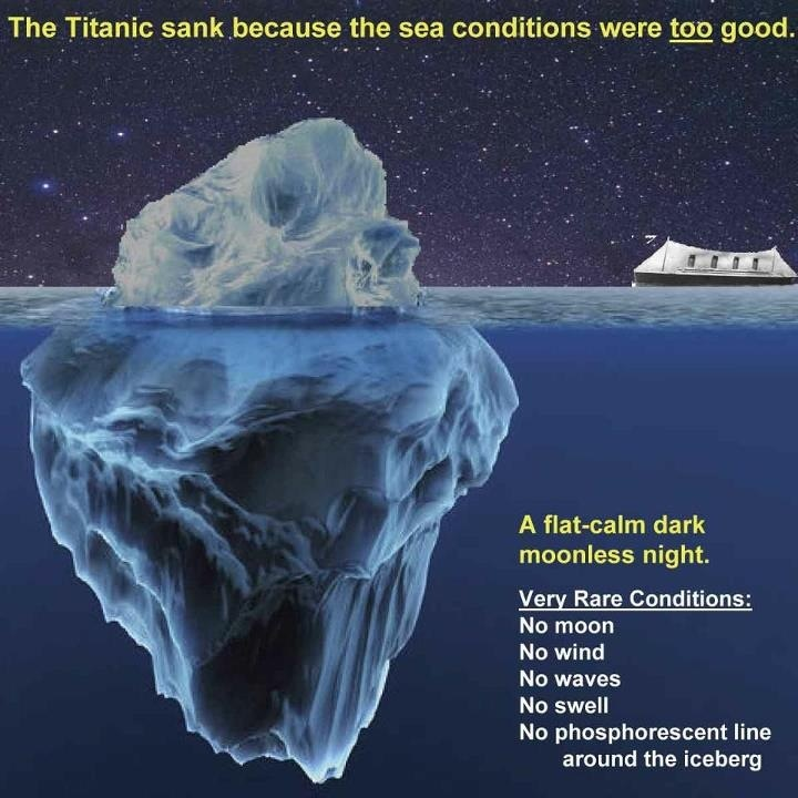 Pin By Jessica Stout On Rms Titanic