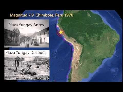 Terremotos y Tectónica de América del Sur