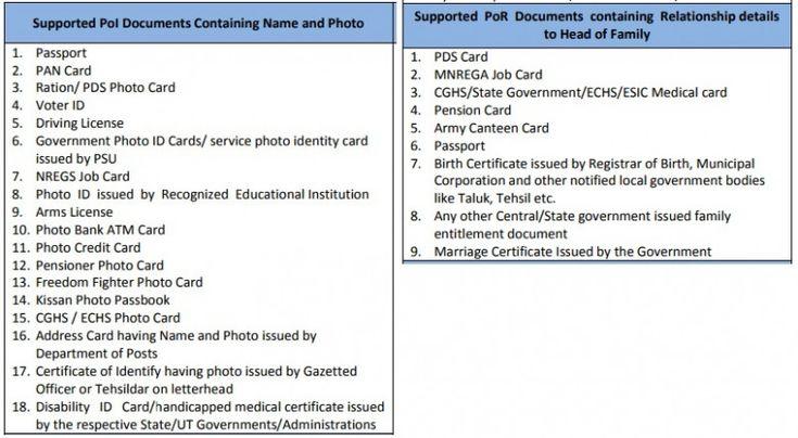 aadhar card update name change
