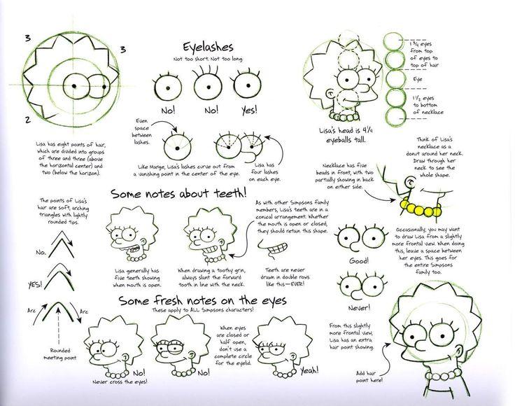Como dibujar a los simpsons [nivel: jodido ja]