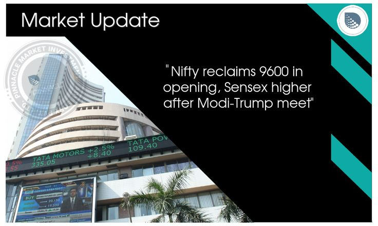 The S&P #BSE #Sensex is trading at 31084 down 53 points, while #NSE #Nifty is trading at 9543 down 31 points. A total of 13 stocks registered a fresh 52-week high in trade today, while 34 stocks touched a new 52-week low on the NSE. The BSE #MidCap Index is trading down 0.91% at 14450, while BSE #SmallCap Index is trading down 0.97% at 15232. Some buying activity is seen in FMCG, Healthcare and Telecom while Oil & Gas, Energy, Finance, are showing weakness on BSE. ITC Limited, Aurobindo…