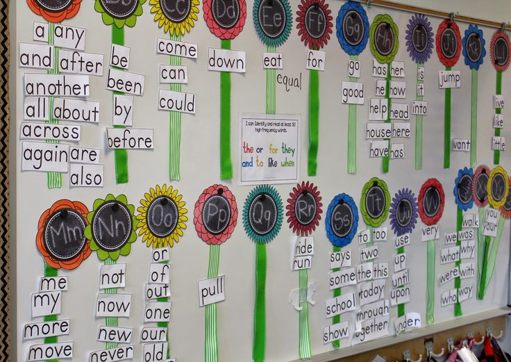 word wall strategies for classrooms Strategies for teaching vocabulary others simply make use of a classroom word wall using any or all of these strategies in the classroom keeps students.