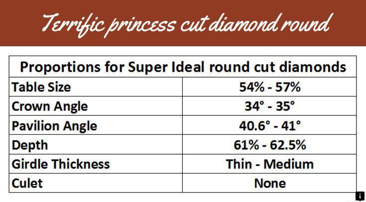 Pin On Princess Cut Diamonds Rings