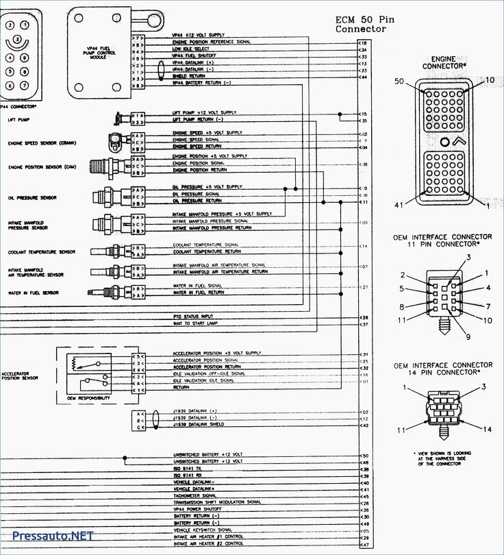 Inspirational 2006 Dodge Ram 2500 Trailer Wiring Diagram ...