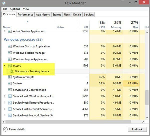 Utcsvc High Cpu And Disk Usage How To Disable Utcsvc Exe