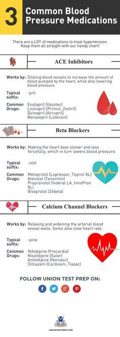 Best  Blood Pressure App Ideas On   High Blood