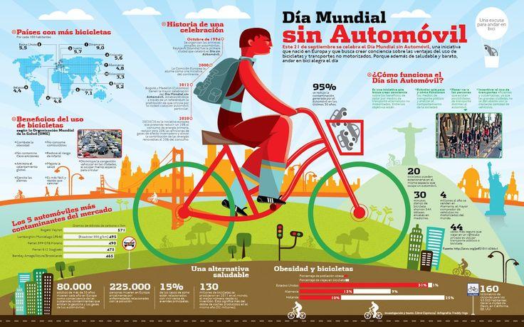 Infografía día mundial sin automóvil