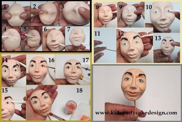 Realno Čovjek lice - CakesDecor
