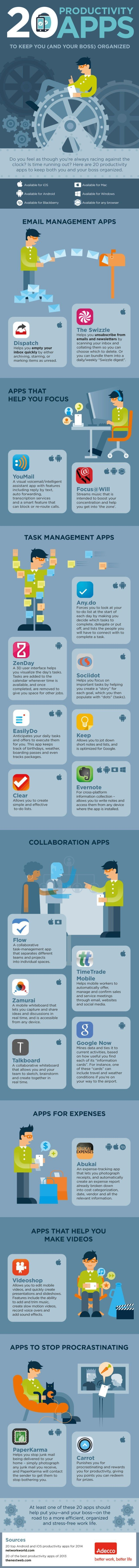 Technology to aid productivity In this technologically advanced age, it would be amiss to not mention apps that can help boost our productivity. The infographic below shares 20 apps that help you remain on task and stay focused.