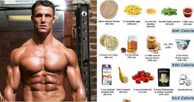 How Many Calories Do I Need To Eat Per Day To Build Muscle Gymguider Com Eating To Gain Muscle Muscle Gain Diet Gain Muscle Fast