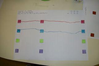 compétence: tracer des traits horizontaux consigne: tracer des traits entre les gommettes de la même couleur