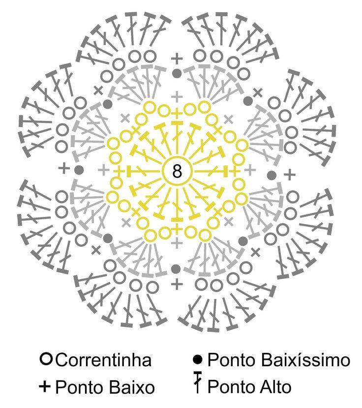 """Résultat de recherche d'images pour """"flor catavento em croche graficos"""""""