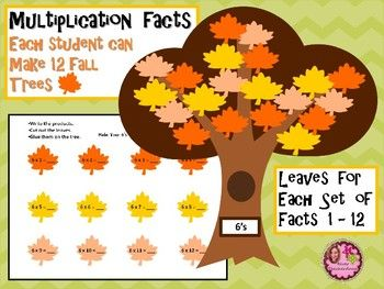 Great FALL Multiplication activity for CENTERS, EARLY FINISHERS, INDEPENDENT WORK, BULLETIN BOARDS, ETC! Practice multiplication facts 1 - 12 on colorful fall leaves and make a fall tree for each family of facts. Bulletin boards will be beautifully decorated for