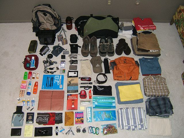 What to pack for your study abroad semester...