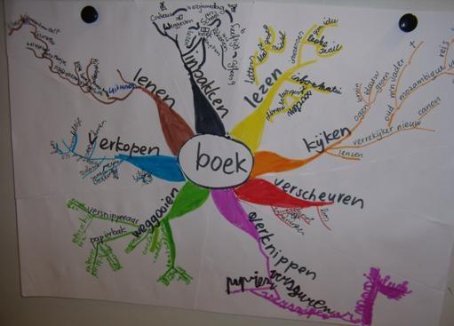Een schoolsite met mooie voorbeelden en duidelijke uitleg over mindmappen.