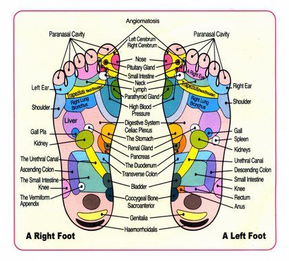 acupuncture bottom feet