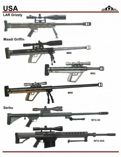 США: LAR Grizzly, Maadi Griffin M89, M92, M99, ...
