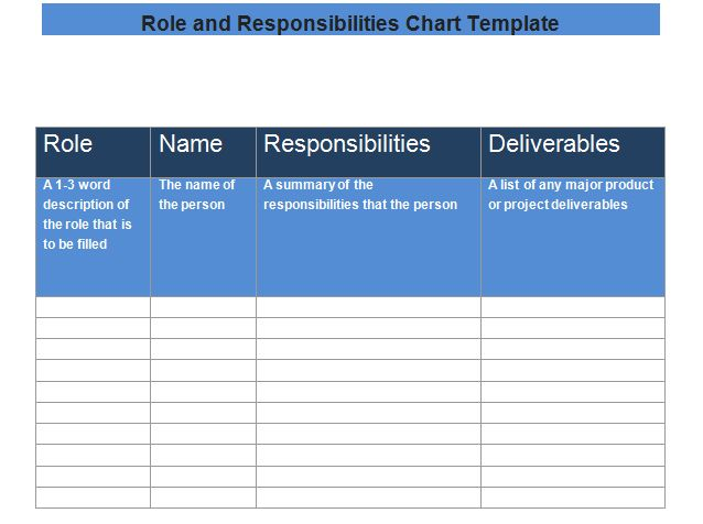 Get Role and Responsibilities Chart Template Word