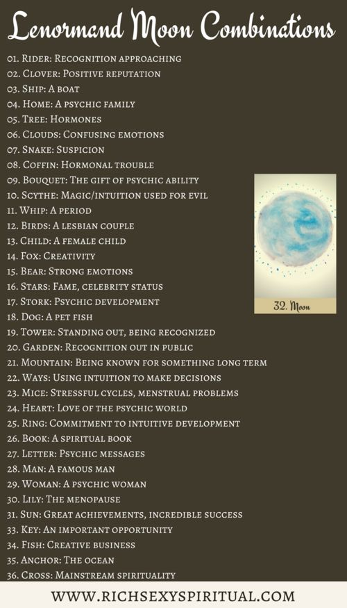 Lenormand Moon Combination Cheat Sheet For Beginners. Can