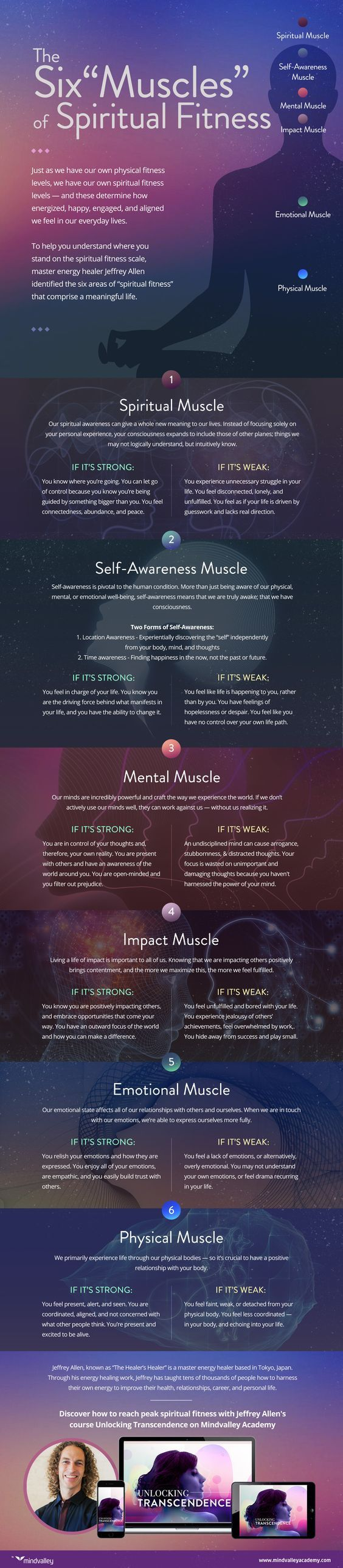 Guide on how you can boost your six muscles for greater spiritual health.