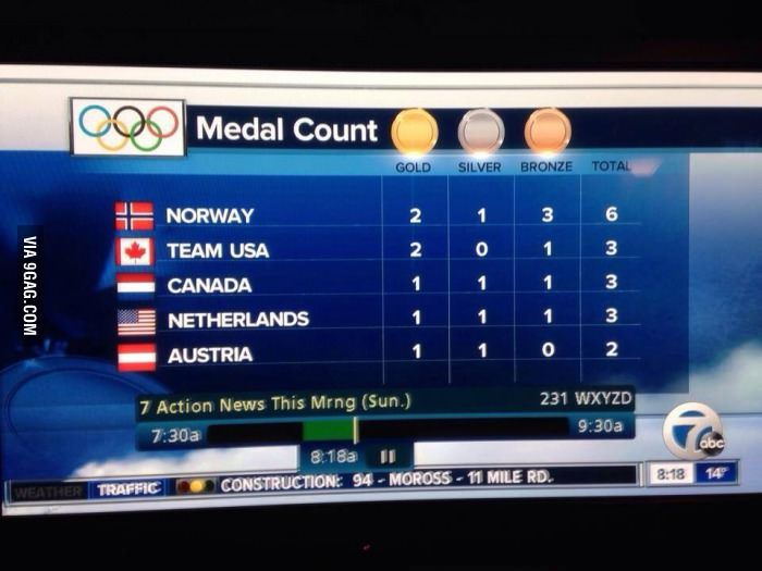 I'm no flag expert, but I believe someone screwed up here...