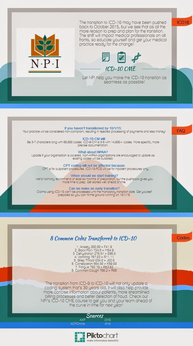 Workbooks Icd 10 Practice Worksheets Free Printable Worksheets