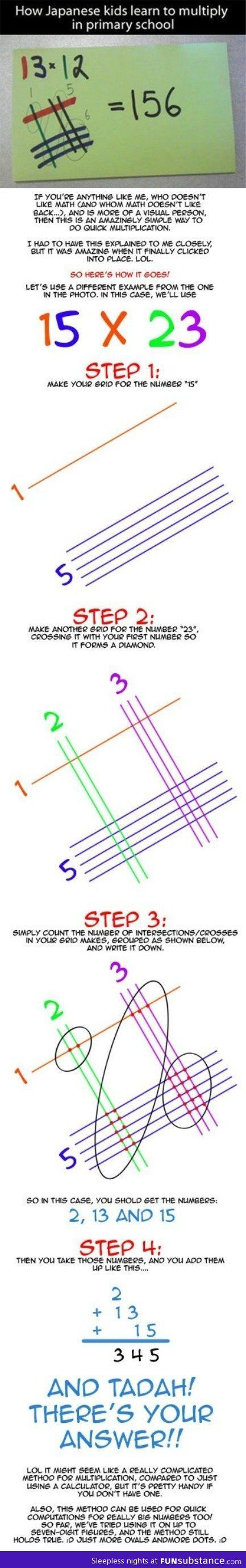 Really cool way to do multiplication