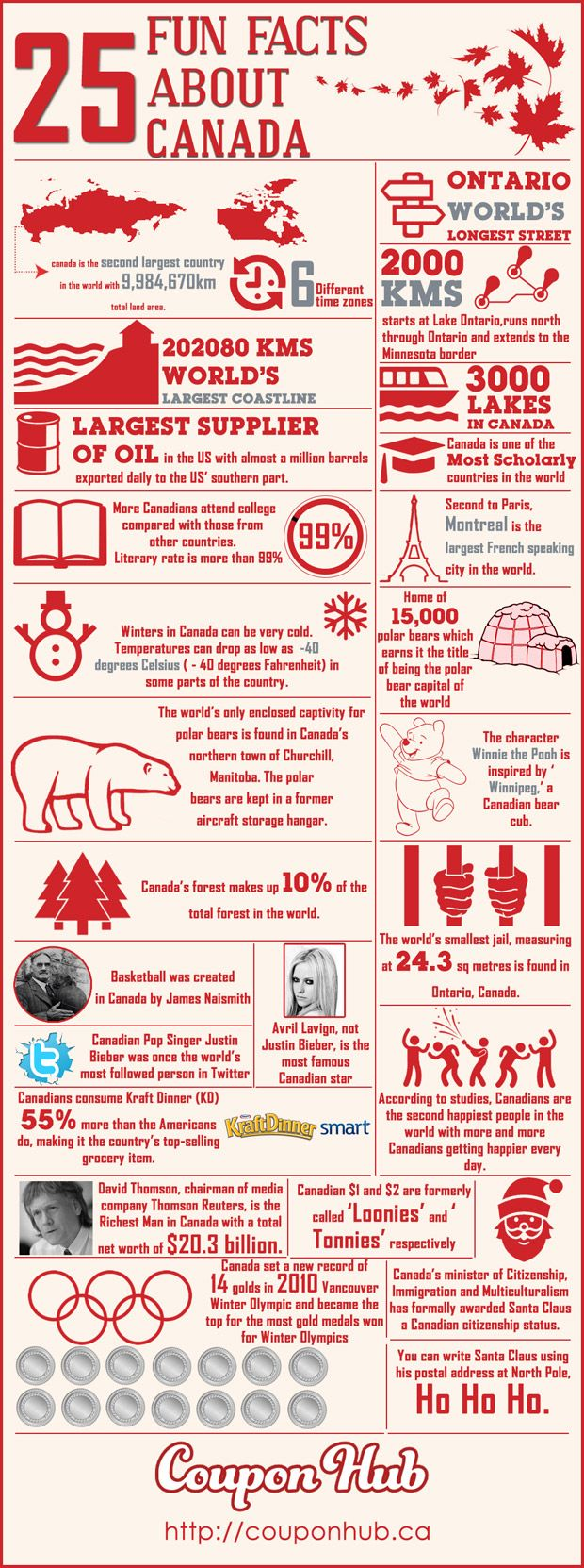 25 Awesome Facts about Canada   #infographic #Canada #Travel #Facts