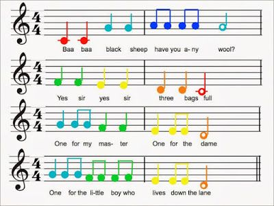 Dothan Brook School Music!: Orff Barred Instruments