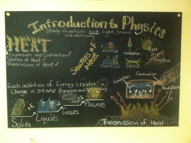 Chalk board art - Day 3 Physics: Heat lesson.