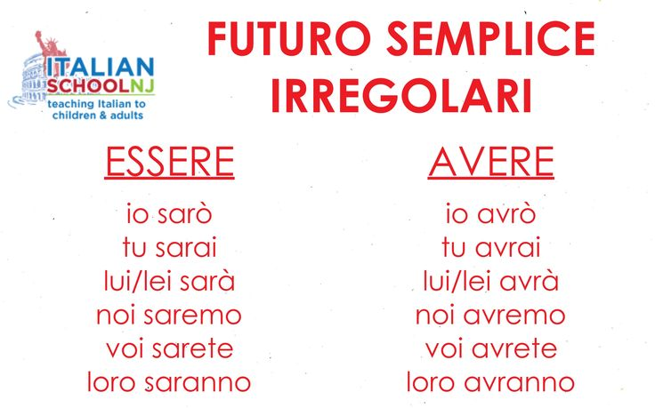 Futuro semplice irregolari - Italian Grammar