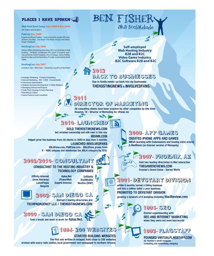 infographic resume | Unique CVs | Pinterest