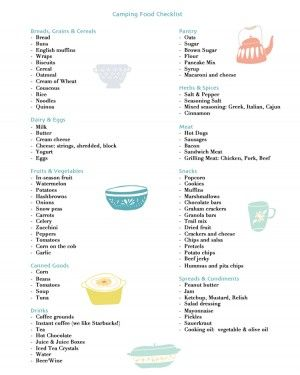 Camping Food Checklist 7in