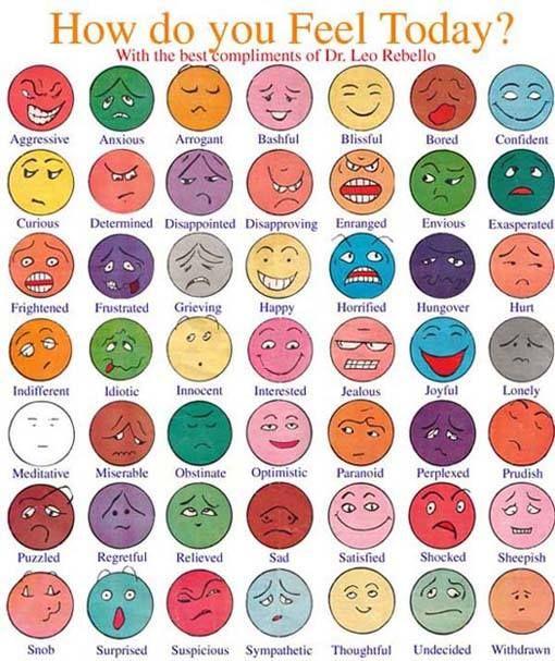 χαρτης συναισθημάτων