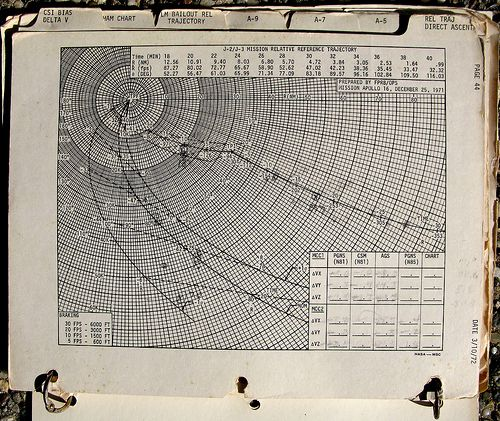 Apollo 16 Lunar Module Direct Ascent Chart | Flickr - Photo Sharing!