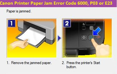 +44-8000465291 Fix Canon Printer Error Code 6000 P03 or E23 online. Best Online Printer Support In UK.