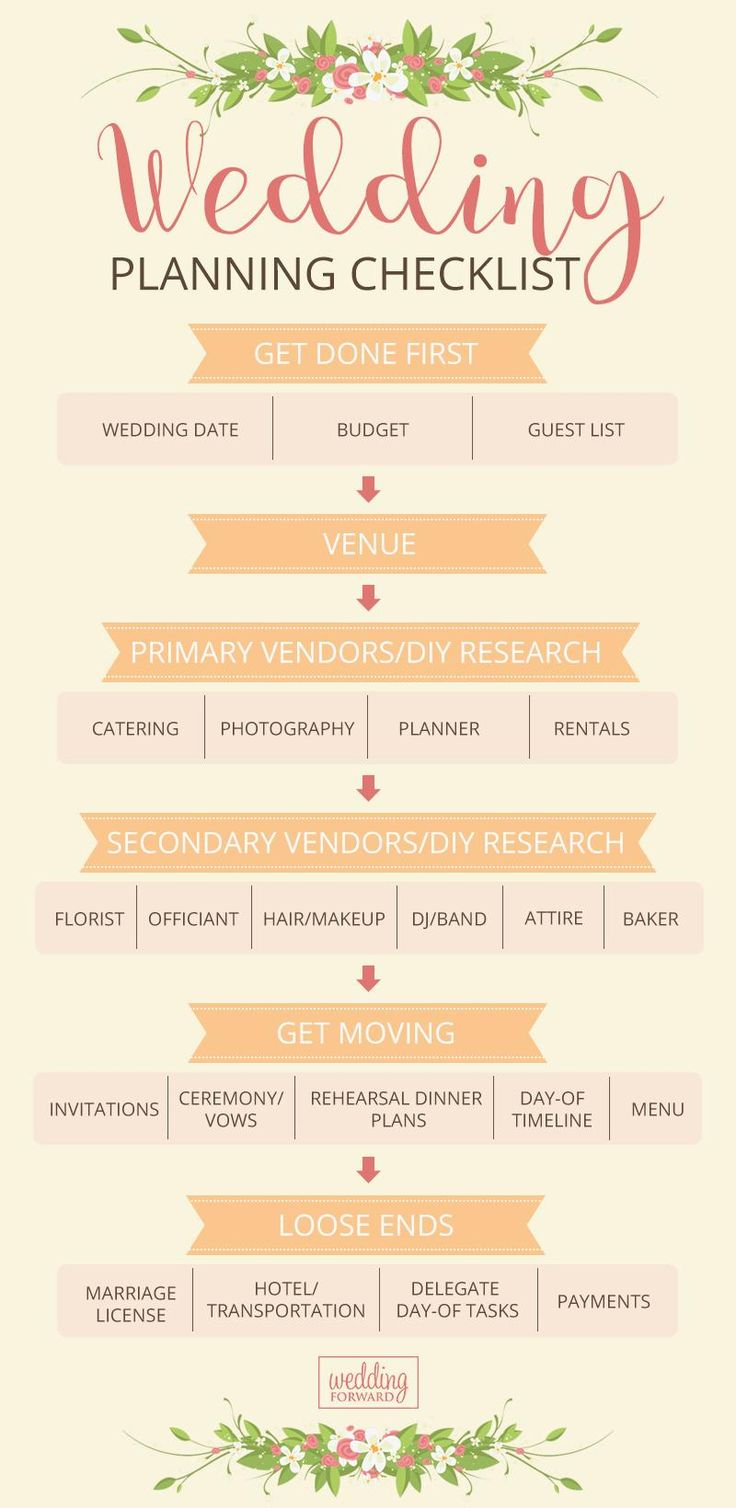 Wedding Checklist For The Organized Future Bride (Complete & Free) – Wedding