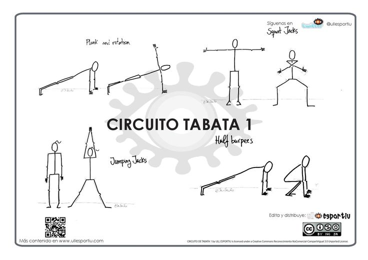 Circuito Tabata : Mejores imágenes de educaciÓn fÍsica en pinterest
