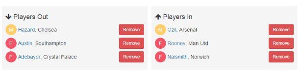 Draft Fantasy Football GW24 Preview: The return of Chelseas Eden Hazard