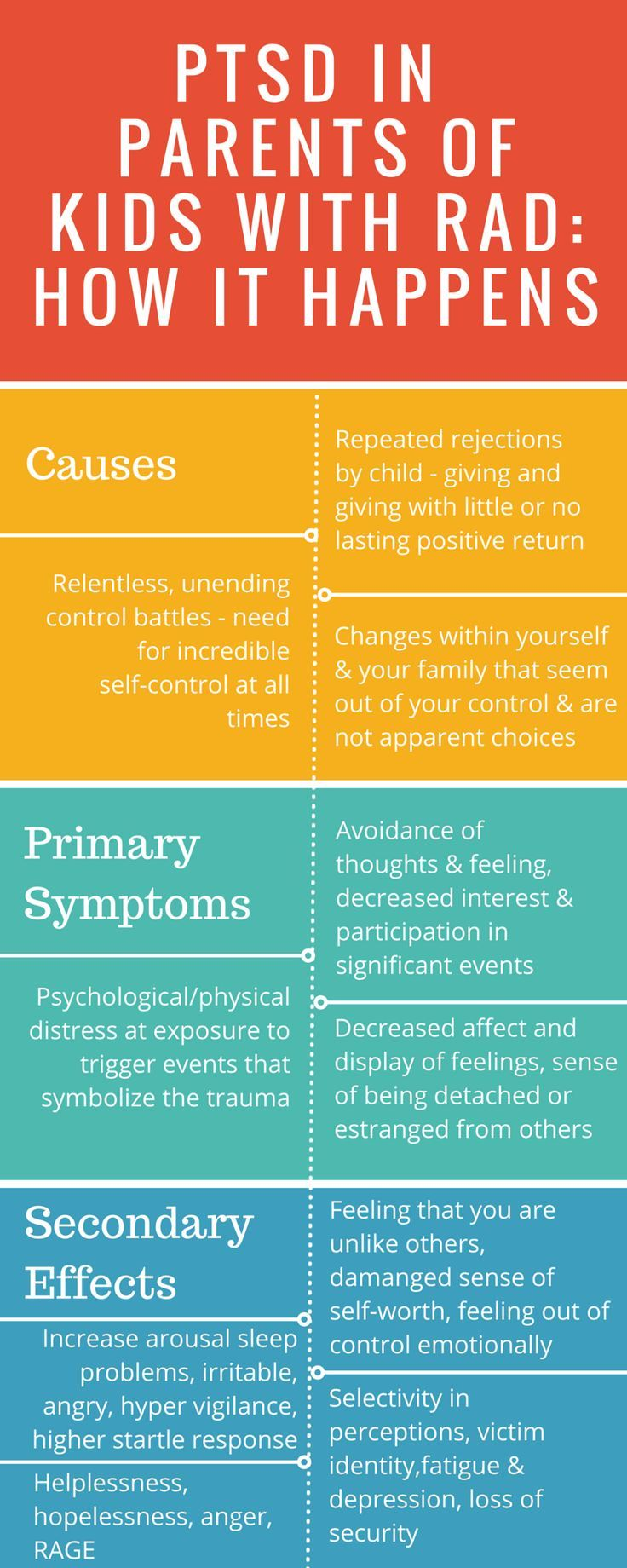 Workbooks tf cbt workbook for children : 97 best images about TFCBT on Pinterest | Anxiety, Ptsd and Children