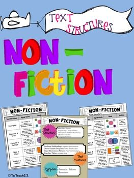 "Two charts to choose from.  One chart with Structure, Signal Words, and Visuals.  The second chart is the same plus definitions of each text structure.   One poster with:  Text Structures, Text Features and Author's Purpose.  (three different fonts to choose from and background color)  One ""Problem/Solution"" worksheet to use with any nonfiction text."
