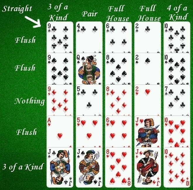 fun single person card games