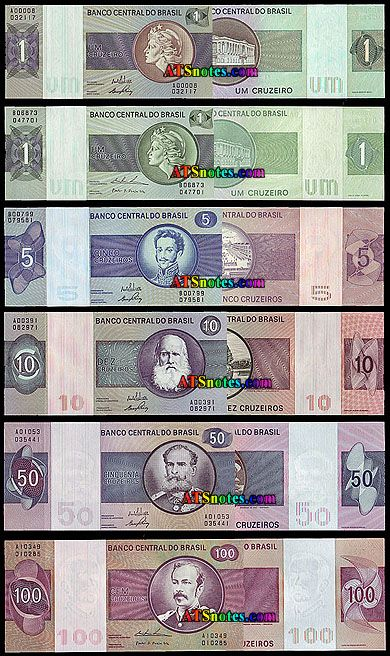 Brazil banknotes - Brazil paper money catalog and Brazilian currency history