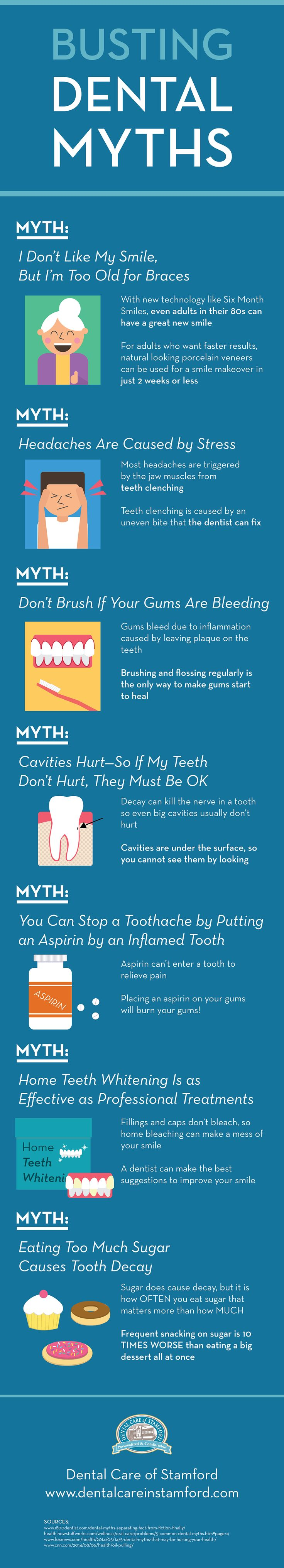 What's causing your headaches? A lot of people think stress is to blame, but most headaches are actually triggered by the jaw muscles from teeth clenching! View this Stamford dental surgery infographic to see other common dental myths.