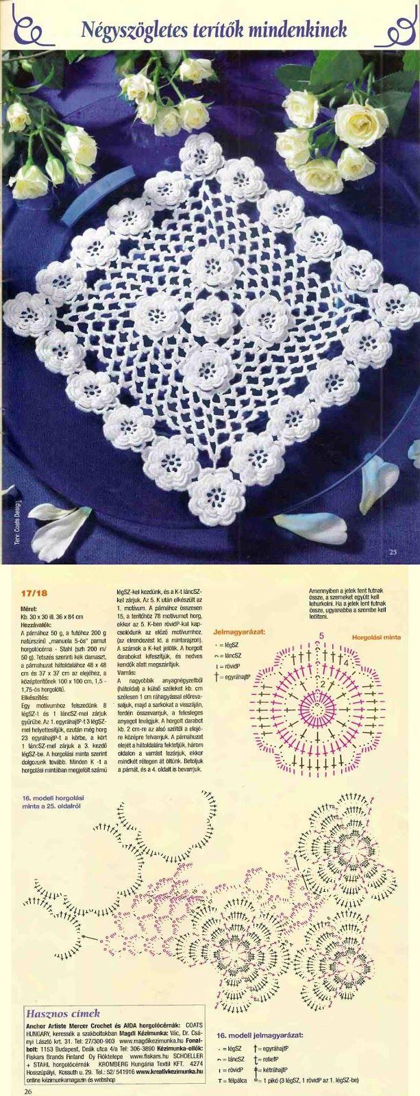 Lujoso Crochet Patrones Pañito Gratuitas Elaboración - Ideas de ...