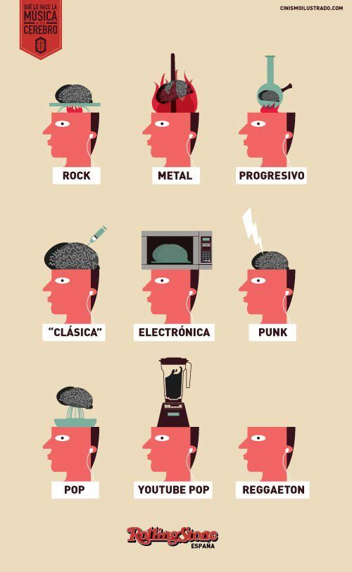 Cómo afecta la música al cerebro #infografia #infographic #humor