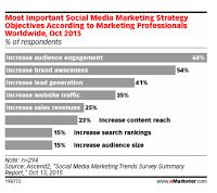 Multicultural Social Media News: Increasing Audience Engagement Key Objective in So...